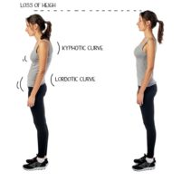 Better Posture: Everyday Corrections